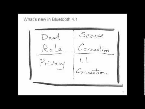 Oct 2014:  Bluetooth Smart and IoT – from vision to product